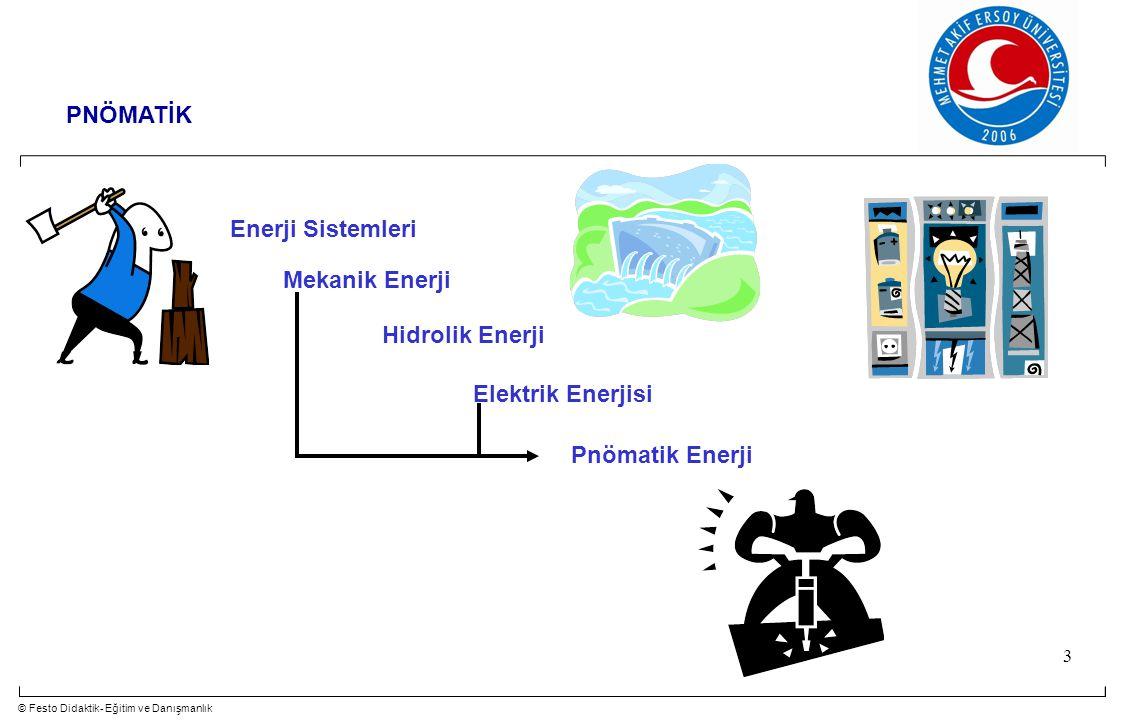 © Festo Didaktik- Eğitim ve Danışmanlık 3 PNÖMATİK Enerji Sistemleri Mekanik Enerji Hidrolik Enerji Elektrik Enerjisi Pnömatik Enerji