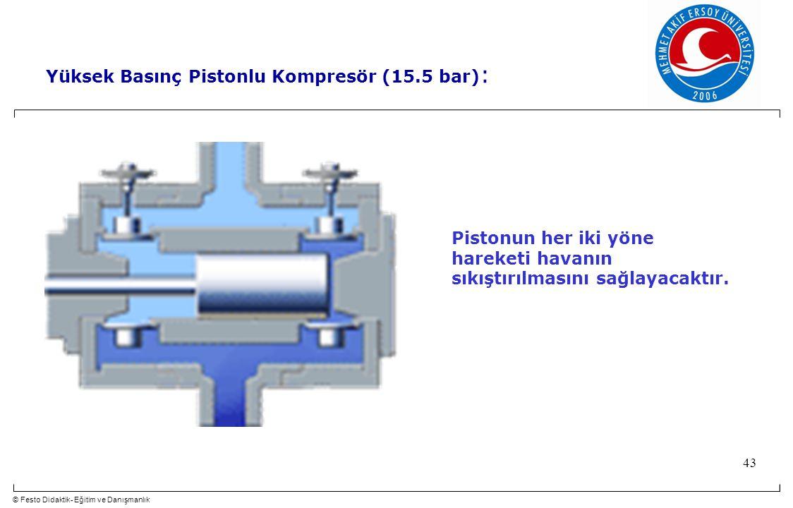 © Festo Didaktik- Eğitim ve Danışmanlık 43 Yüksek Basınç Pistonlu Kompresör (15.5 bar) : Pistonun her iki yöne hareketi havanın sıkıştırılmasını sağla