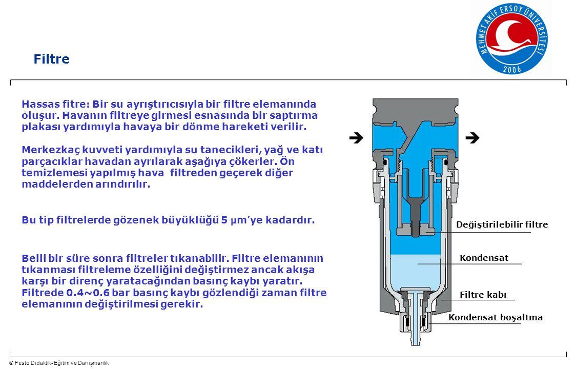 © Festo Didaktik- Eğitim ve Danışmanlık 95 Filtre Değiştirilebilir filtre Kondensat boşaltma Kondensat Filtre kabı Hassas fitre: Bir su ayrıştırıcısıyla bir filtre elemanında oluşur.