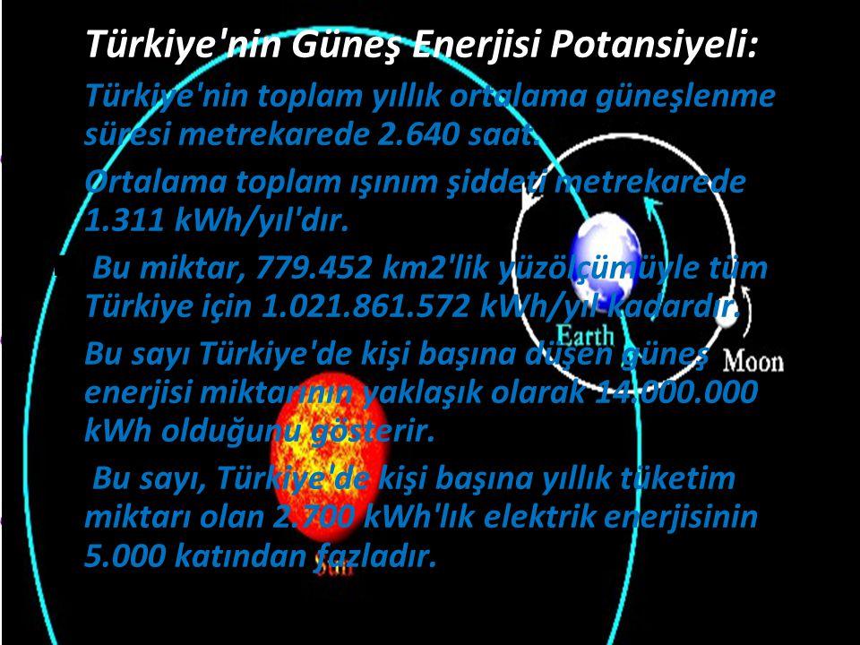  Türkiye'nin Güneş Enerjisi Potansiyeli:  Türkiye'nin toplam yıllık ortalama güneşlenme süresi metrekarede 2.640 saat.  Ortalama toplam ışınım şidd