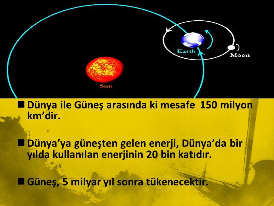  Dünya ile Güneş arasında ki mesafe 150 milyon km'dir.  Dünya'ya güneşten gelen enerji, Dünya'da bir yılda kullanılan enerjinin 20 bin katıdır.  Gü