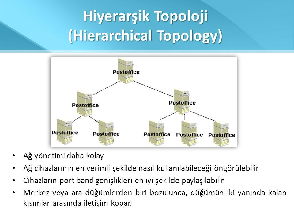 Hiyerarşik Topoloji (Hierarchical Topology) • Ağ yönetimi daha kolay • Ağ cihazlarının en verimli şekilde nasıl kullanılabileceği öngörülebilir • Ciha