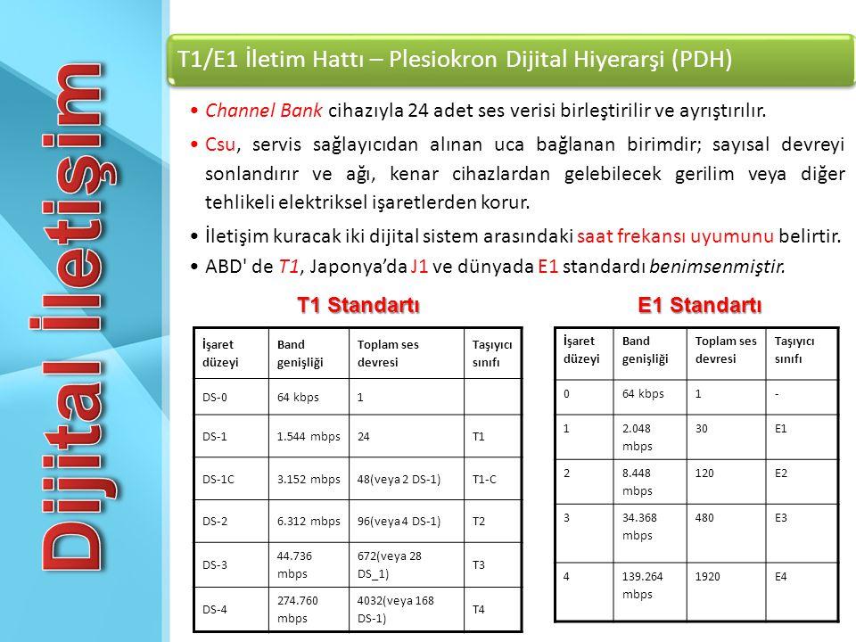 T1/E1 İletim Hattı – Plesiokron Dijital Hiyerarşi (PDH) •Channel Bank cihazıyla 24 adet ses verisi birleştirilir ve ayrıştırılır. •Csu, servis sağlayı