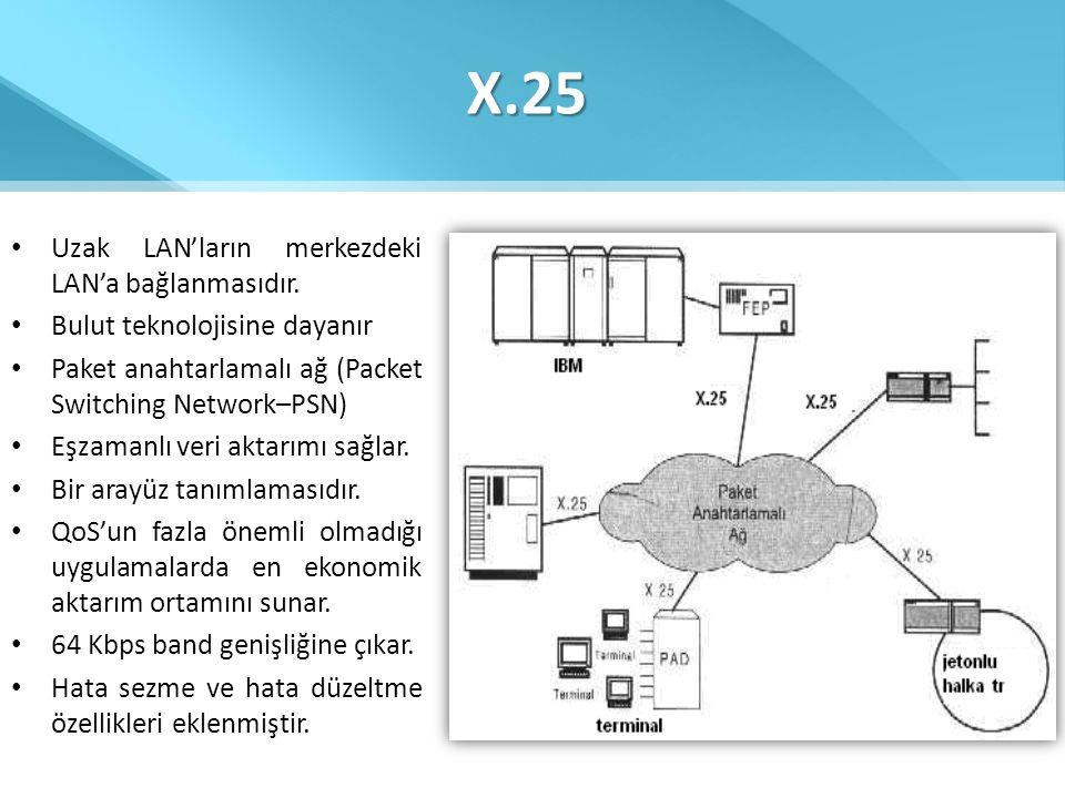 X.25 • Uzak LAN'ların merkezdeki LAN'a bağlanmasıdır. • Bulut teknolojisine dayanır • Paket anahtarlamalı ağ (Packet Switching Network–PSN) • Eşzamanl