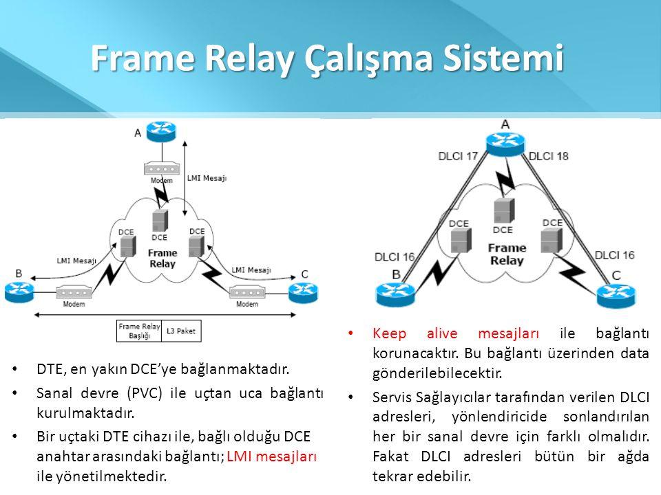 Frame Relay Çalışma Sistemi • DTE, en yakın DCE'ye bağlanmaktadır. • Sanal devre (PVC) ile uçtan uca bağlantı kurulmaktadır. • Bir uçtaki DTE cihazı i
