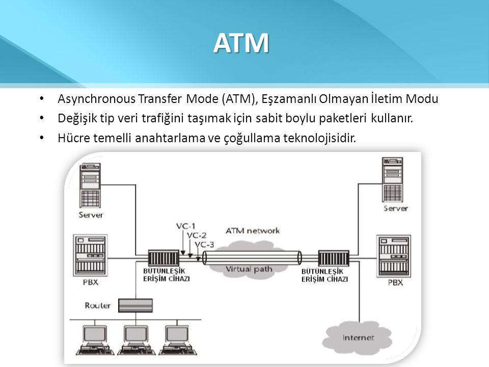 ATM • Asynchronous Transfer Mode (ATM), Eşzamanlı Olmayan İletim Modu • Değişik tip veri trafiğini taşımak için sabit boylu paketleri kullanır. • Hücr