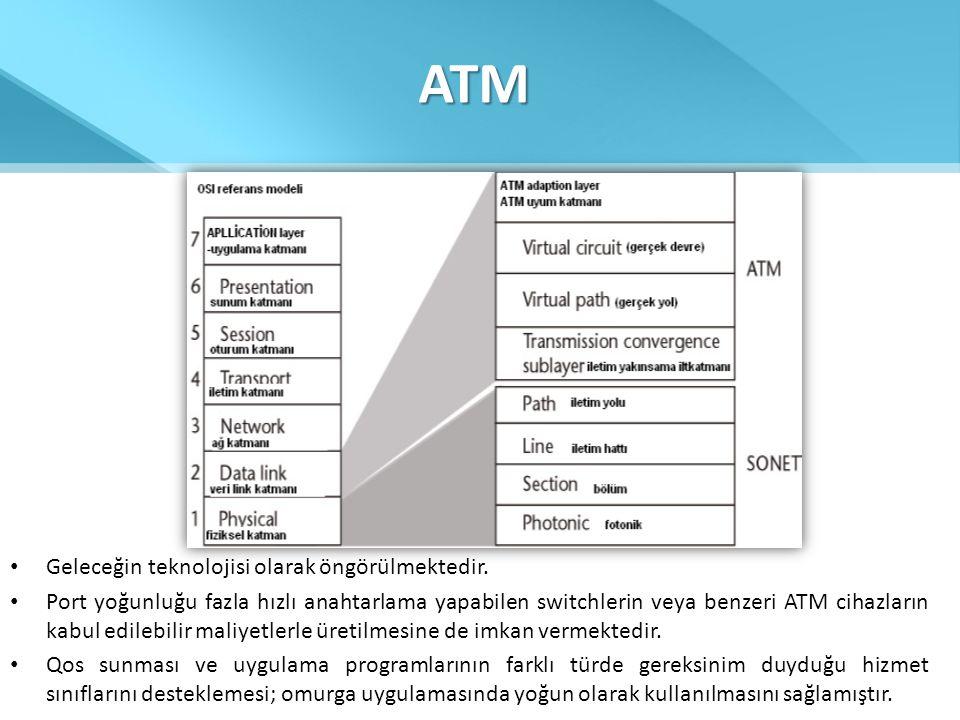 ATM • Geleceğin teknolojisi olarak öngörülmektedir. • Port yoğunluğu fazla hızlı anahtarlama yapabilen switchlerin veya benzeri ATM cihazların kabul e