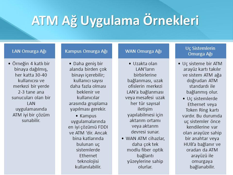 ATM Ağ Uygulama Örnekleri LAN Omurga Ağı •Örneğin 4 katlı bir binaya dağılmış, her katta 30-40 kullanıcısı ve merkezi bir yerde 2-3 tane ana sunucular