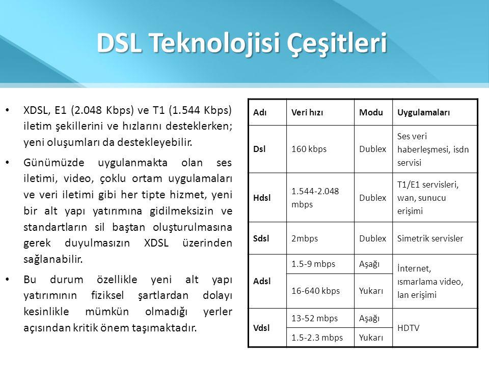 DSL Teknolojisi Çeşitleri • XDSL, E1 (2.048 Kbps) ve T1 (1.544 Kbps) iletim şekillerini ve hızlarını desteklerken; yeni oluşumları da destekleyebilir.
