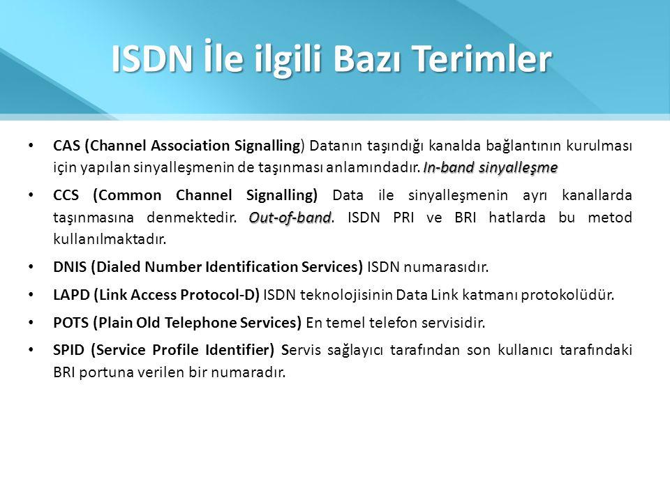 ISDN İle ilgili Bazı Terimler In-band sinyalleşme • CAS (Channel Association Signalling) Datanın taşındığı kanalda bağlantının kurulması için yapılan