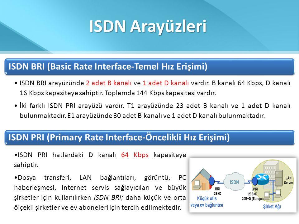 ISDN Arayüzleri ISDN BRI (Basic Rate Interface-Temel Hız Erişimi) •ISDN BRI arayüzünde 2 adet B kanalı ve 1 adet D kanalı vardır. B kanalı 64 Kbps, D
