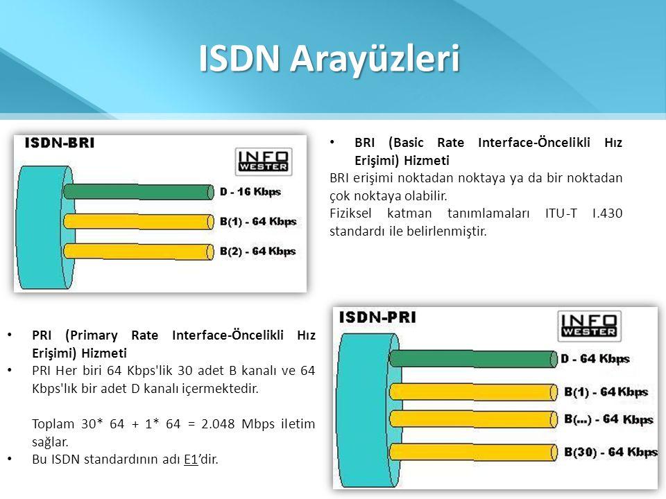 ISDN Arayüzleri • PRI (Primary Rate Interface-Öncelikli Hız Erişimi) Hizmeti • PRI Her biri 64 Kbps'lik 30 adet B kanalı ve 64 Kbps'lık bir adet D kan