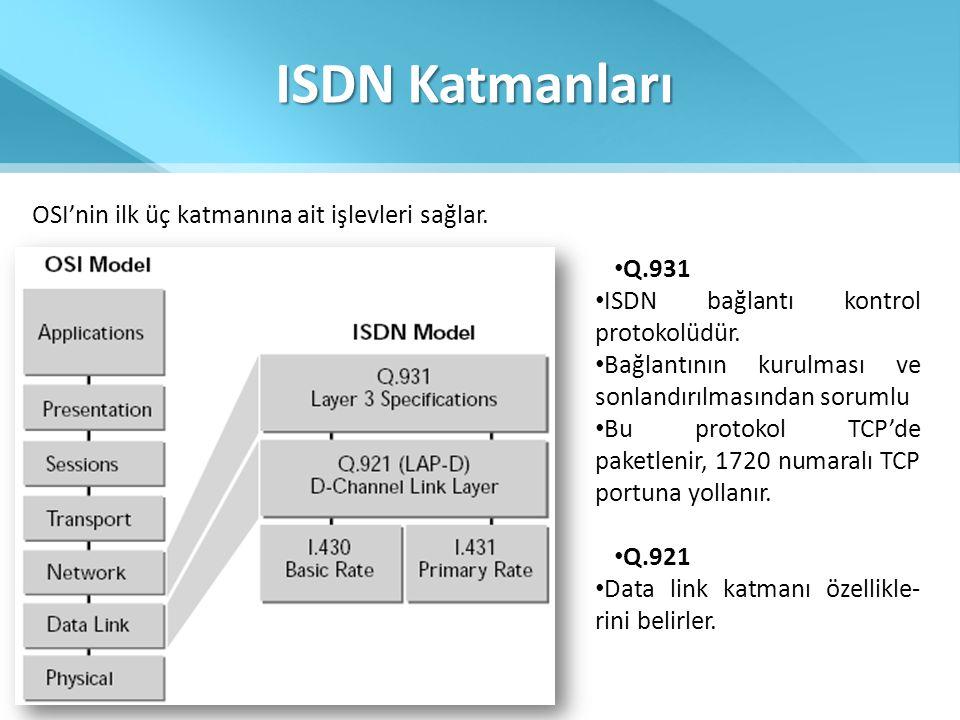 ISDN Katmanları OSI'nin ilk üç katmanına ait işlevleri sağlar. • Q.931 • ISDN bağlantı kontrol protokolüdür. • Bağlantının kurulması ve sonlandırılmas