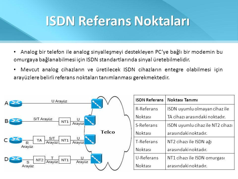 ISDN Referans Noktaları • Analog bir telefon ile analog sinyalleşmeyi destekleyen PC'ye bağlı bir modemin bu omurgaya bağlanabilmesi için ISDN standar