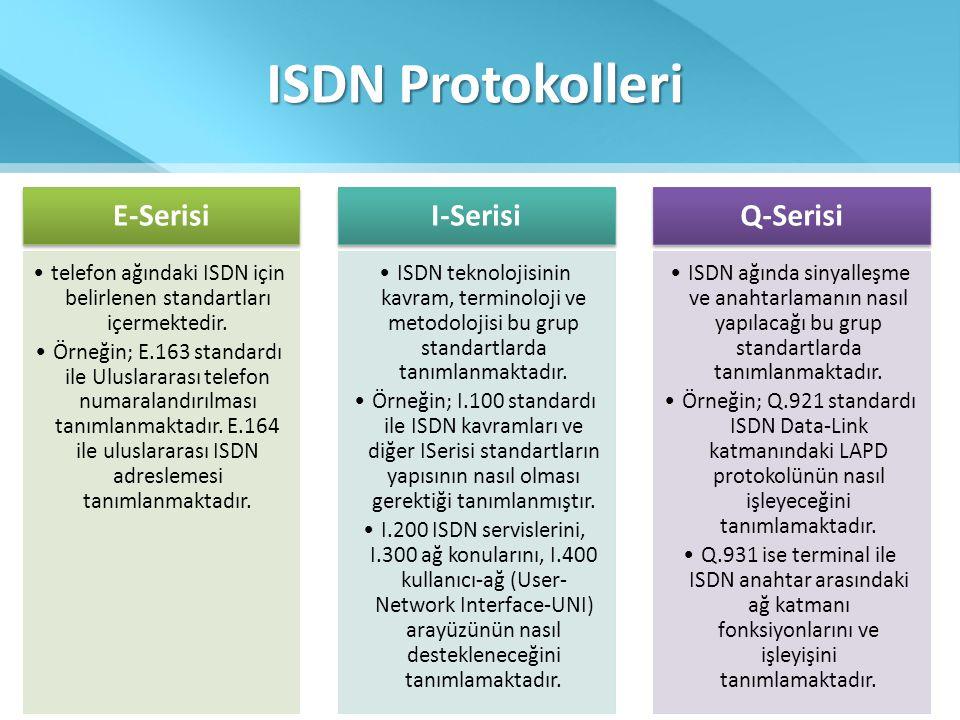 ISDN Protokolleri E-Serisi •telefon ağındaki ISDN için belirlenen standartları içermektedir. •Örneğin; E.163 standardı ile Uluslararası telefon numara