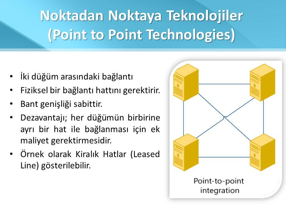 Noktadan Noktaya Teknolojiler (Point to Point Technologies) • İki düğüm arasındaki bağlantı • Fiziksel bir bağlantı hattını gerektirir. • Bant genişli