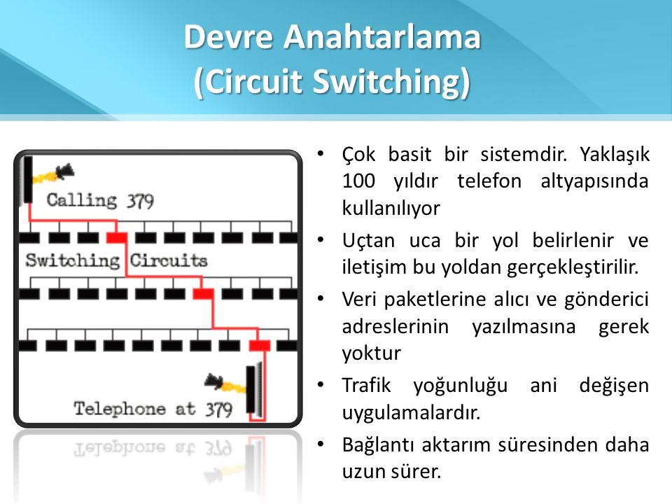 Devre Anahtarlama (Circuit Switching) • Çok basit bir sistemdir. Yaklaşık 100 yıldır telefon altyapısında kullanılıyor • Uçtan uca bir yol belirlenir