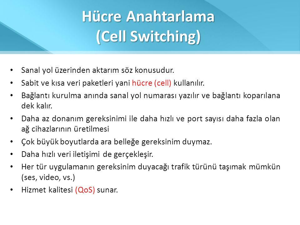 Hücre Anahtarlama (Cell Switching) • Sanal yol üzerinden aktarım söz konusudur. • Sabit ve kısa veri paketleri yani hücre (cell) kullanılır. • Bağlant