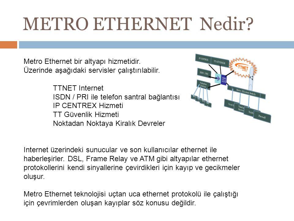 METRO ETHERNET Nedir? Metro Ethernet bir altyapı hizmetidir. Üzerinde aşağıdaki servisler çalıştırılabilir. TTNET Internet ISDN / PRI ile telefon sant