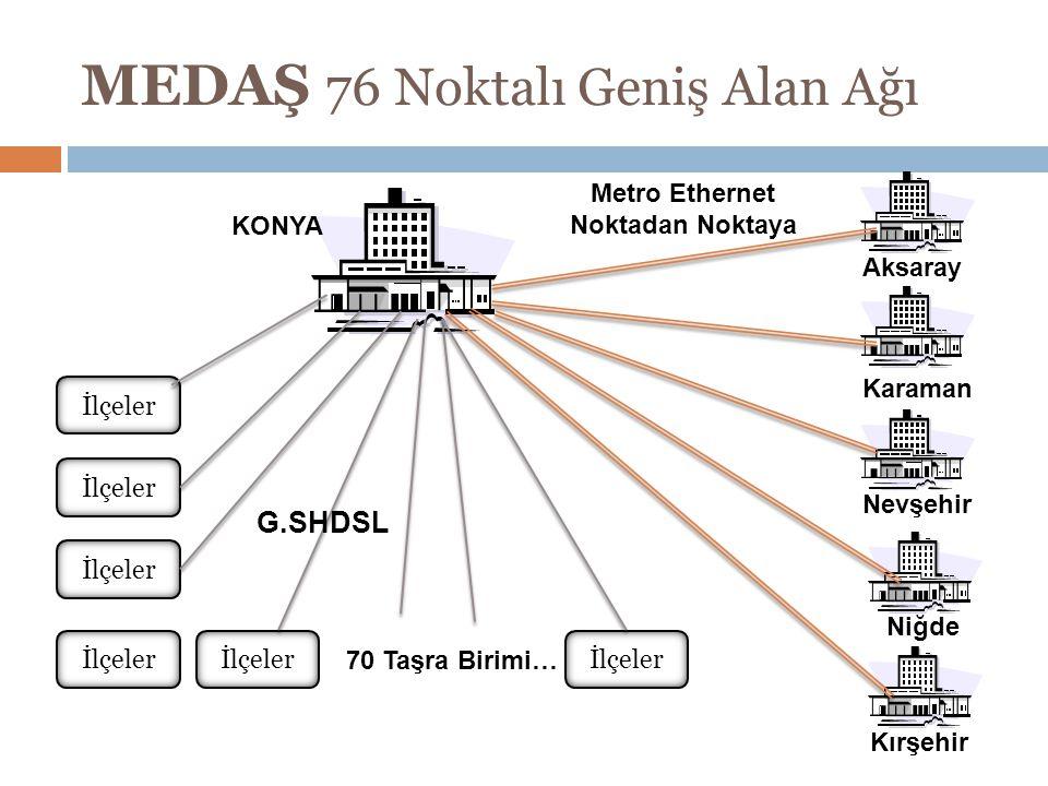 Konya Adliye Sarayı METRO ETHERNET ISDN / PRI TDM over IP Metro Ethernet altyapısı üzerinden hem internet hem de Telefon santrali için ISDN / PRI kullanılmıştır.