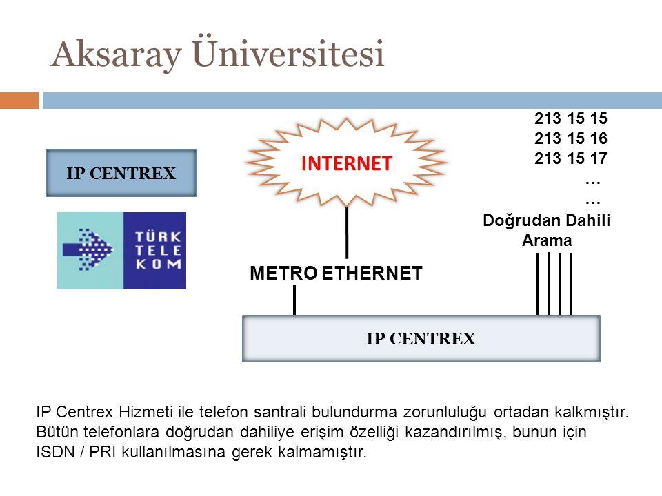 Aksaray Üniversitesi METRO ETHERNET IP CENTREX IP Centrex Hizmeti ile telefon santrali bulundurma zorunluluğu ortadan kalkmıştır. Bütün telefonlara do