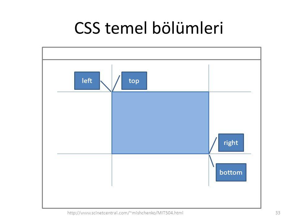 CSS temel bölümleri http://www.scinetcentral.com/~mishchenko/MIT504.html33 right topleft bottom