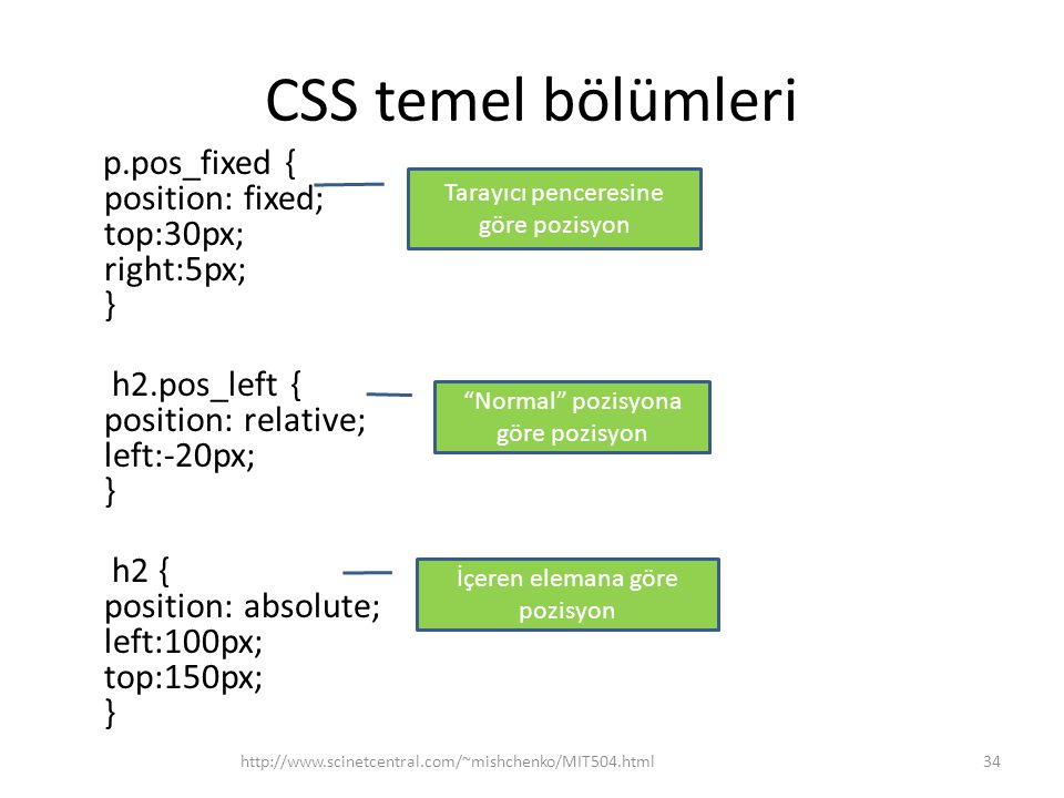 CSS temel bölümleri p.pos_fixed { position: fixed; top:30px; right:5px; } h2.pos_left { position: relative; left:-20px; } h2 { position: absolute; lef