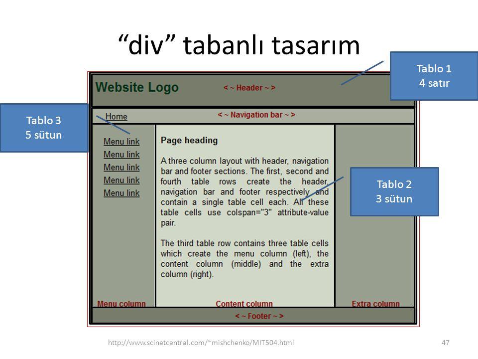 """div"" tabanlı tasarım http://www.scinetcentral.com/~mishchenko/MIT504.html47 Tablo 1 4 satır Tablo 2 3 sütun Tablo 3 5 sütun"
