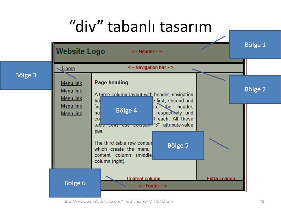 """""""div"""" tabanlı tasarım http://www.scinetcentral.com/~mishchenko/MIT504.html49 Bölge 1 Bölge 2 Bölge 3 Bölge 4 Bölge 5 Bölge 6"""