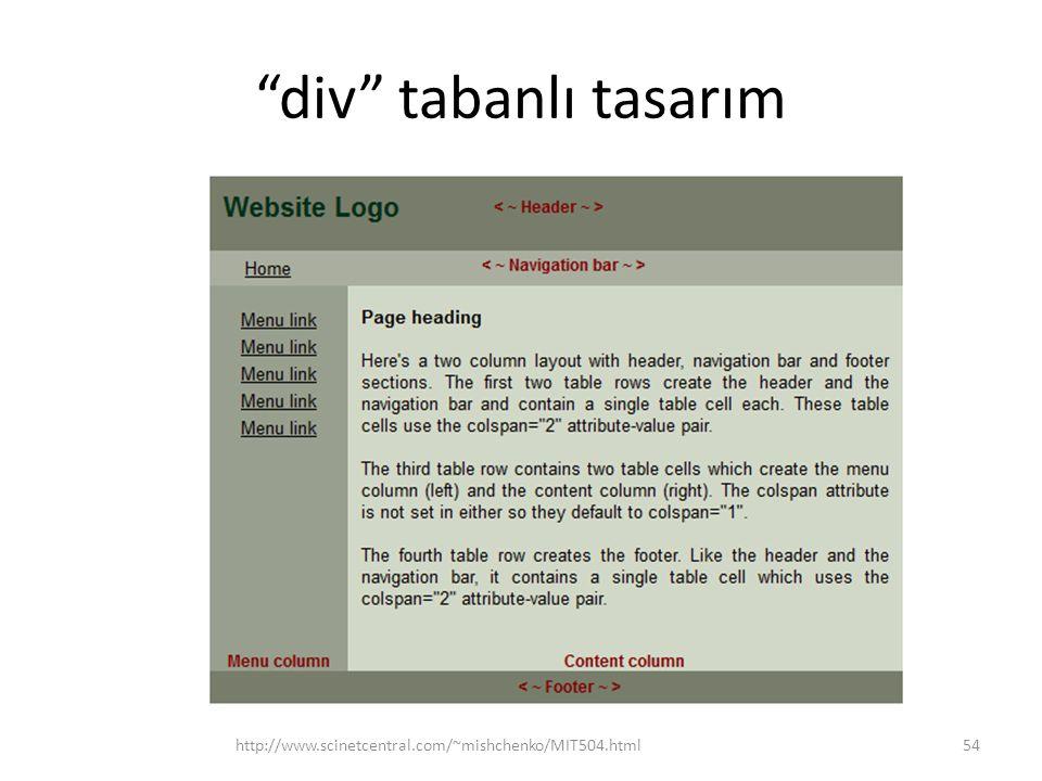 """div"" tabanlı tasarım http://www.scinetcentral.com/~mishchenko/MIT504.html54"