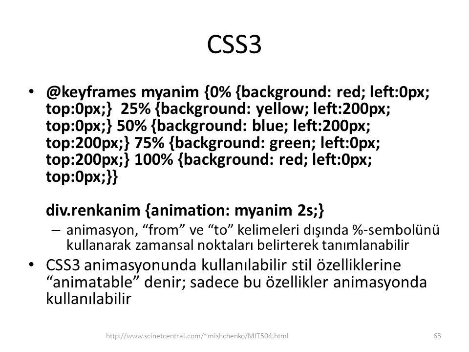 CSS3 • @keyframes myanim {0% {background: red; left:0px; top:0px;} 25% {background: yellow; left:200px; top:0px;} 50% {background: blue; left:200px; t