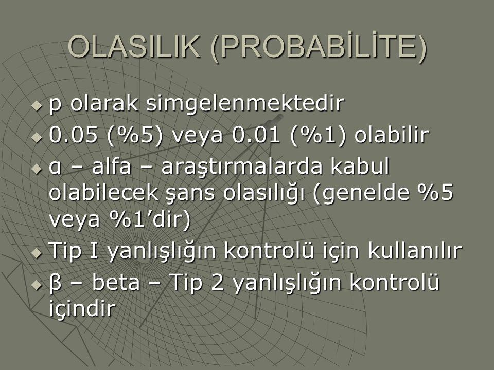 OLASILIK (PROBABİLİTE)  p olarak simgelenmektedir  0.05 (%5) veya 0.01 (%1) olabilir  α – alfa – araştırmalarda kabul olabilecek şans olasılığı (ge