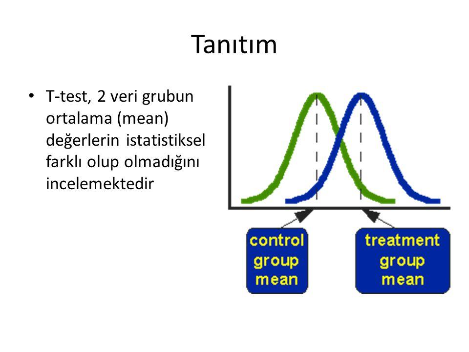 Tanıtım • T-test, 2 veri grubun ortalama (mean) değerlerin istatistiksel farklı olup olmadığını incelemektedir