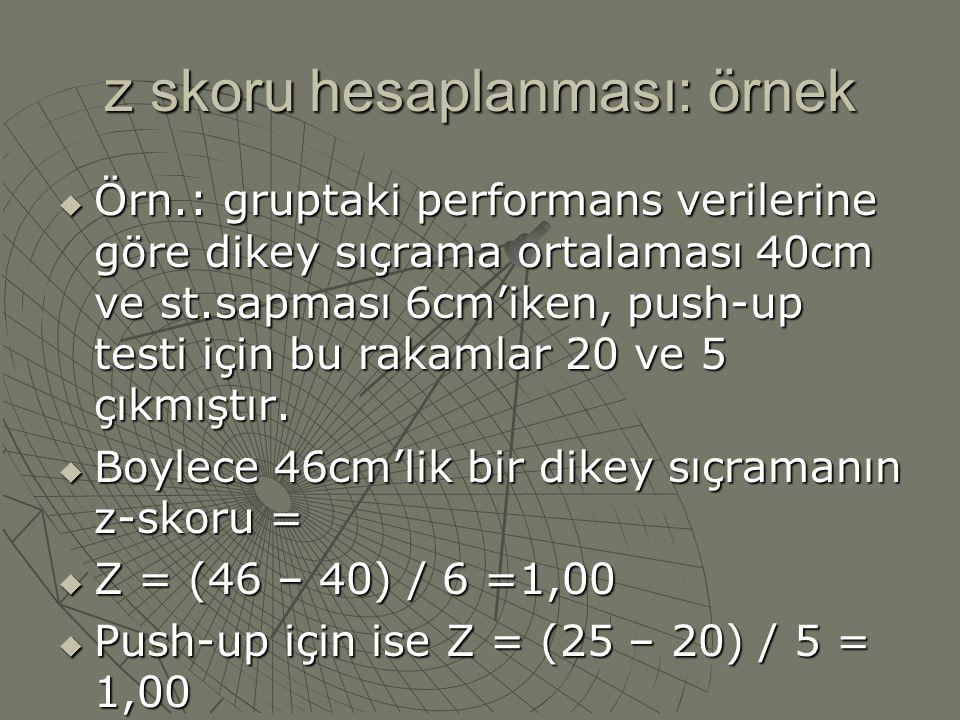 z skoru hesaplanması: örnek  Örn.: gruptaki performans verilerine göre dikey sıçrama ortalaması 40cm ve st.sapması 6cm'iken, push-up testi için bu ra