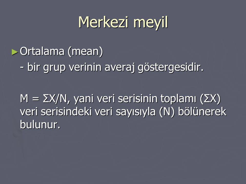 Merkezi meyil ► Ortalama (mean) - bir grup verinin averaj göstergesidir. M = ΣX/N, yani veri serisinin toplamı (ΣX) veri serisindeki veri sayısıyla (N