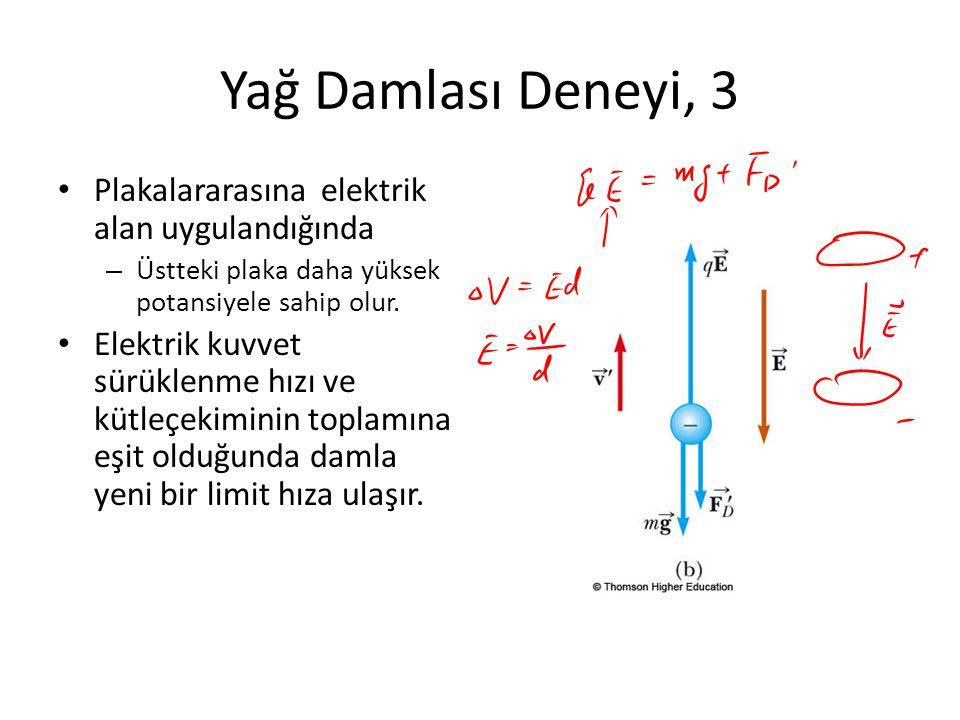 Yağ Damlası Deneyi, 3 • Plakalararasına elektrik alan uygulandığında – Üstteki plaka daha yüksek potansiyele sahip olur. • Elektrik kuvvet sürüklenme