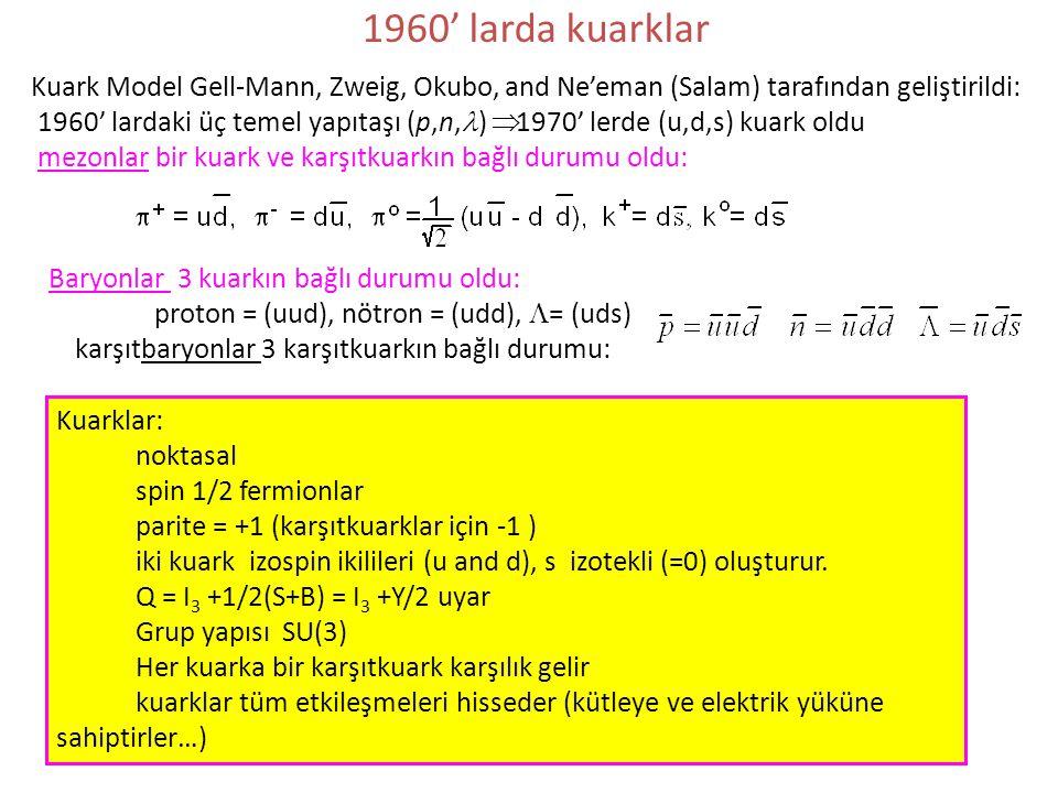1960' larda kuarklar Kuark Model Gell-Mann, Zweig, Okubo, and Ne'eman (Salam) tarafından geliştirildi: 1960' lardaki üç temel yapıtaşı (p,n,  )  197