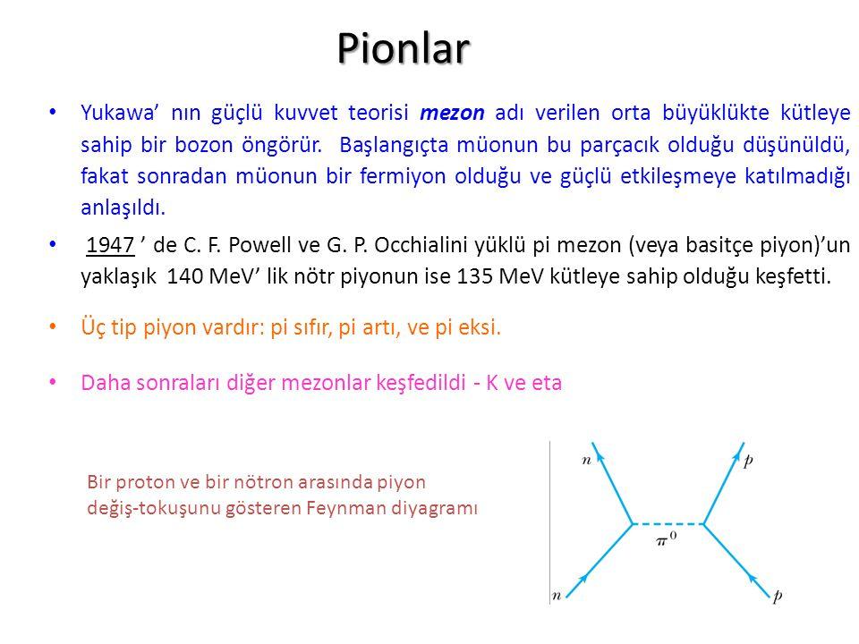 Pionlar • Yukawa' nın güçlü kuvvet teorisi mezon adı verilen orta büyüklükte kütleye sahip bir bozon öngörür. Başlangıçta müonun bu parçacık olduğu dü