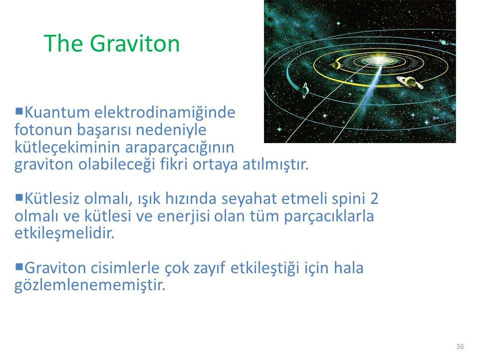 The Graviton  Kuantum elektrodinamiğinde fotonun başarısı nedeniyle kütleçekiminin araparçacığının graviton olabileceği fikri ortaya atılmıştır.  Kü
