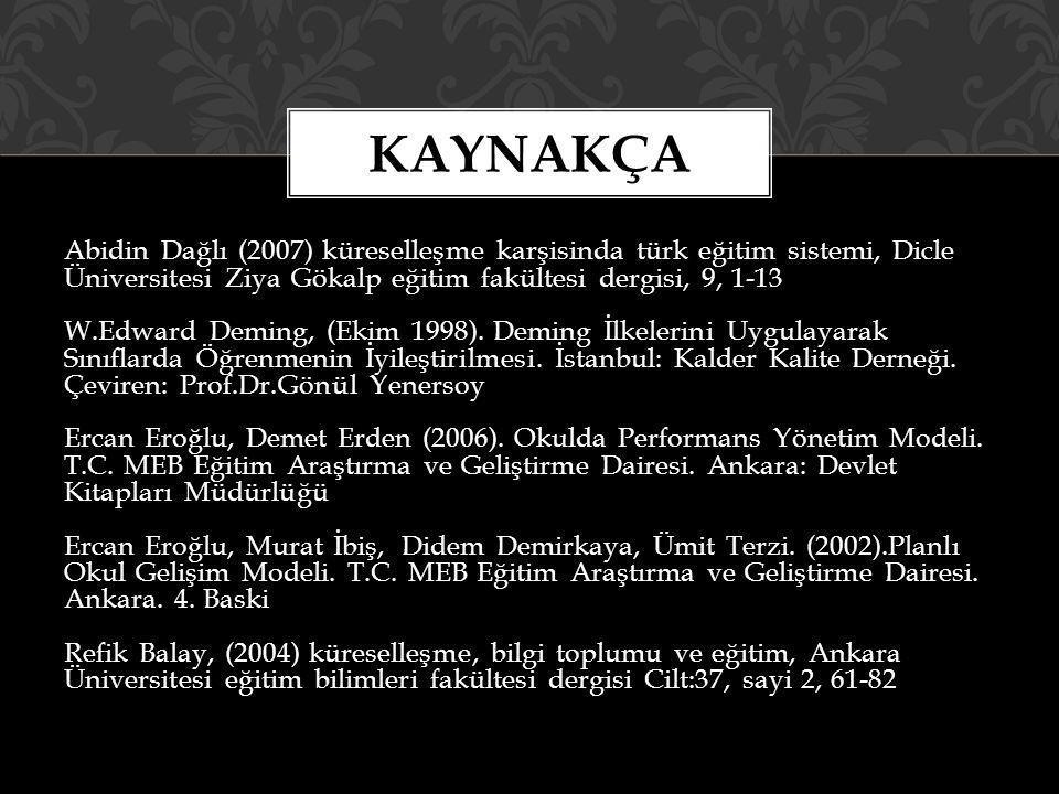 Abidin Dağlı (2007) küreselleşme karşisinda türk eğitim sistemi, Dicle Üniversitesi Ziya Gökalp eğitim fakültesi dergisi, 9, 1-13 W.Edward Deming, (Ek