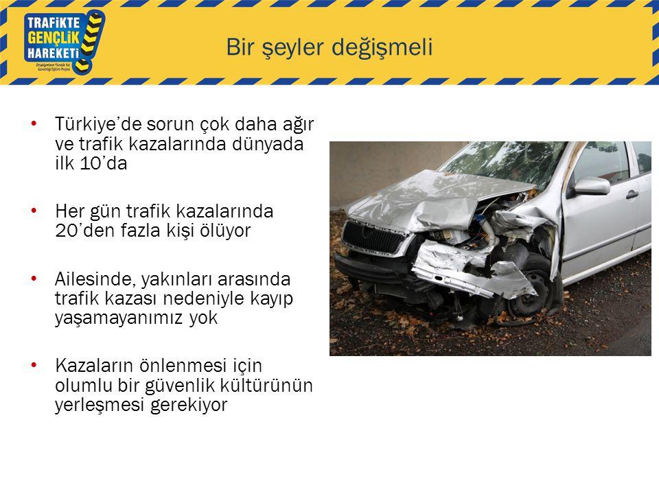 Bir şeyler değişmeli • Türkiye'de sorun çok daha ağır ve trafik kazalarında dünyada ilk 10'da • Her gün trafik kazalarında 20'den fazla kişi ölüyor •