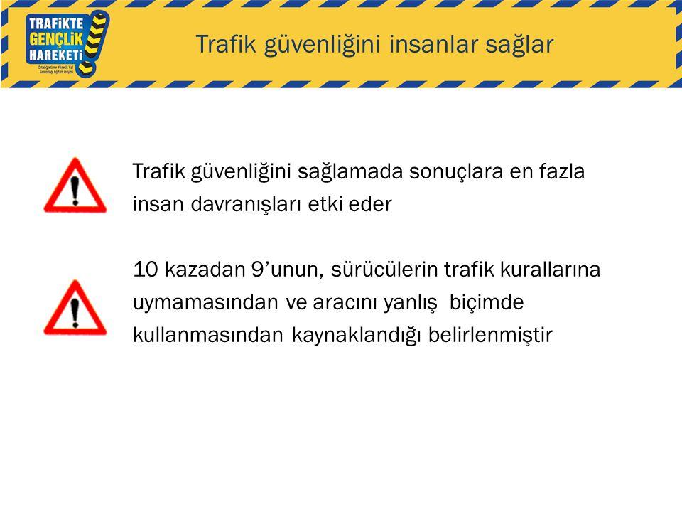 Trafik güvenliğini insanlar sağlar Trafik güvenliğini sağlamada sonuçlara en fazla insan davranışları etki eder 10 kazadan 9'unun, sürücülerin trafik