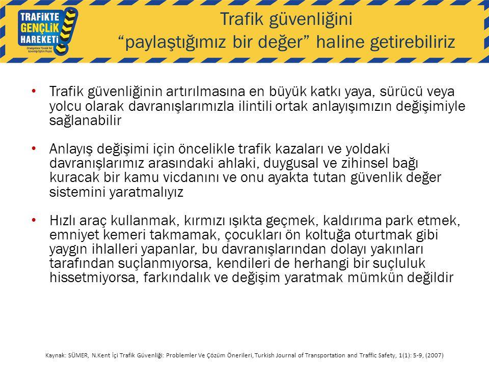 """Trafik güvenliğini """"paylaştığımız bir değer"""" haline getirebiliriz • Trafik güvenliğinin artırılmasına en büyük katkı yaya, sürücü veya yolcu olarak da"""
