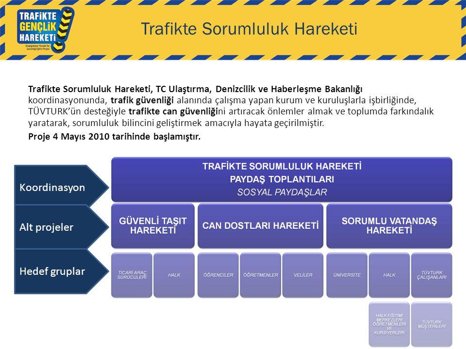 Koordinasyon Alt projeler Hedef gruplar Trafikte Sorumluluk Hareketi, TC Ulaştırma, Denizcilik ve Haberleşme Bakanlığı koordinasyonunda, trafik güvenl