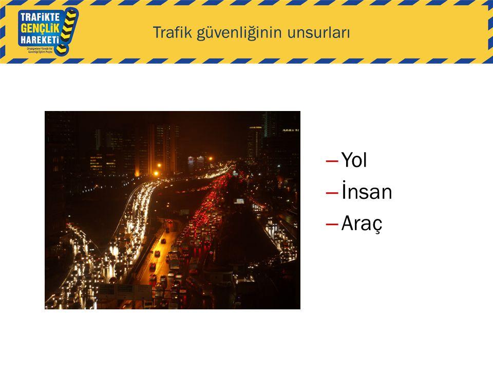 Trafik güvenliğinin unsurları – Yol – İnsan – Araç