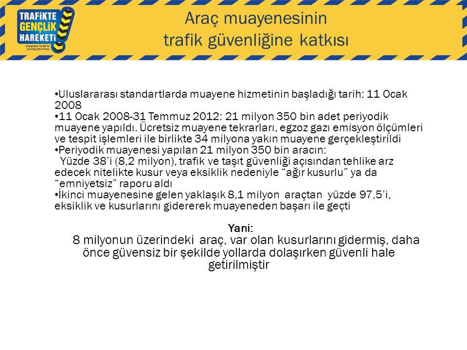 Araç muayenesinin trafik güvenliğine katkısı • Uluslararası standartlarda muayene hizmetinin başladığı tarih: 11 Ocak 2008 • 11 Ocak 2008-31 Temmuz 20