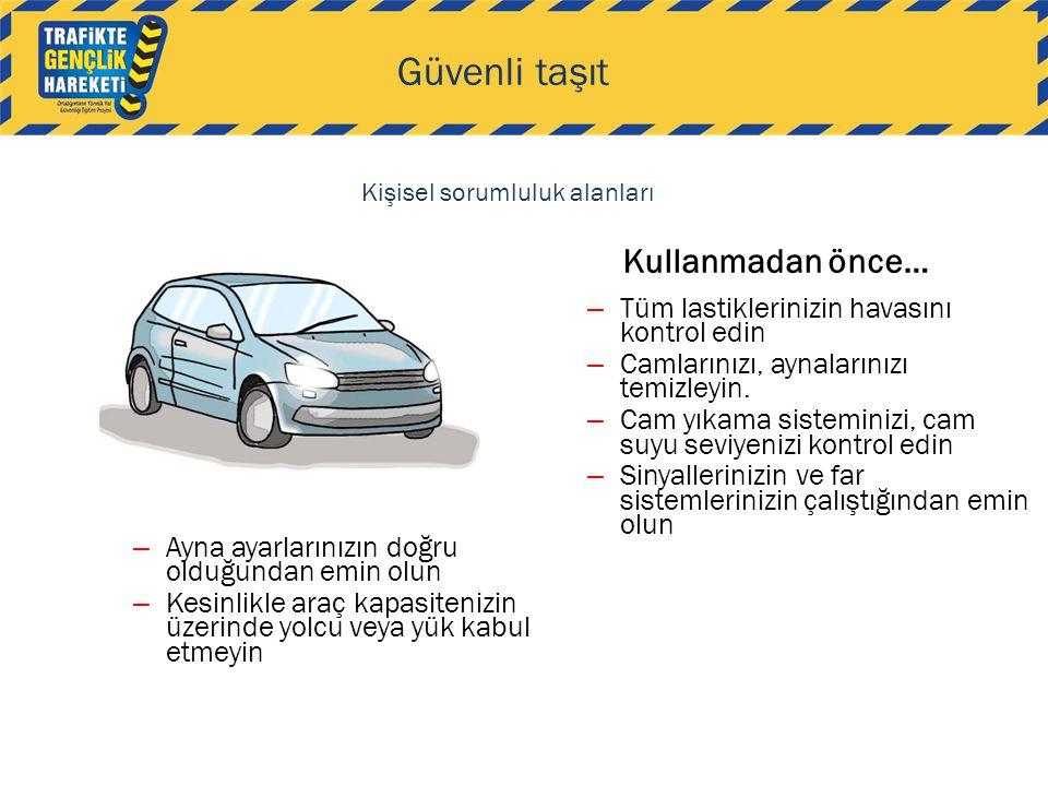 Güvenli taşıt Kullanmadan önce… – Ayna ayarlarınızın doğru olduğundan emin olun – Kesinlikle araç kapasitenizin üzerinde yolcu veya yük kabul etmeyin