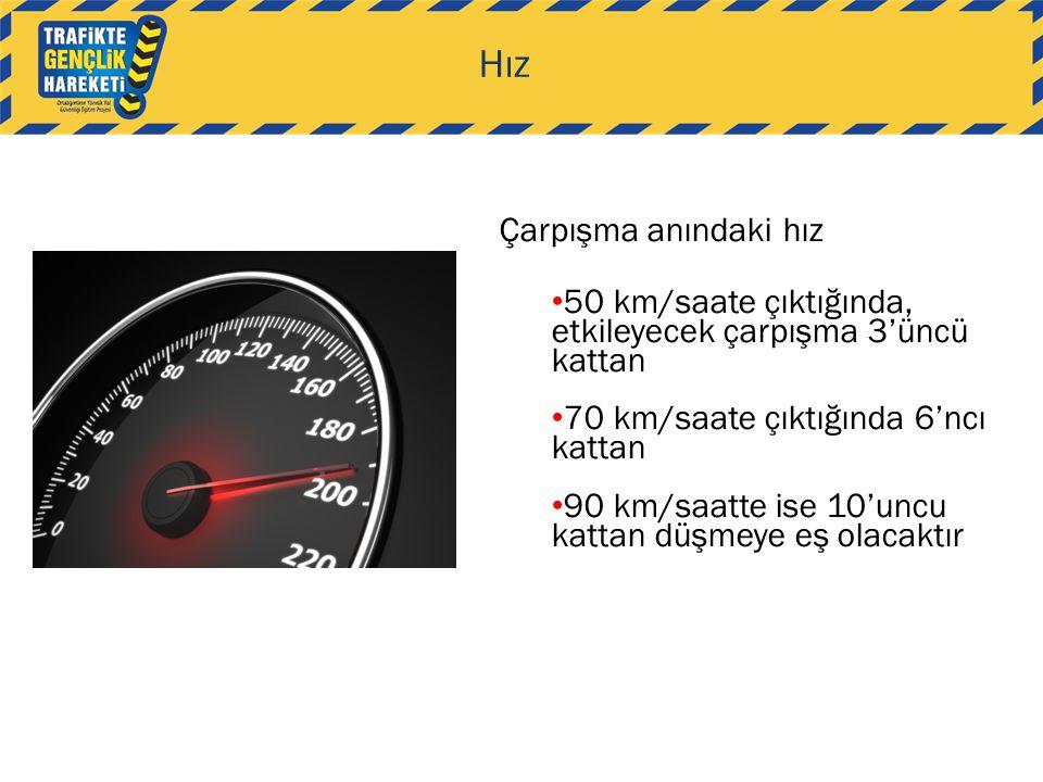 Hız Çarpışma anındaki hız • 50 km/saate çıktığında, etkileyecek çarpışma 3'üncü kattan • 70 km/saate çıktığında 6'ncı kattan • 90 km/saatte ise 10'unc