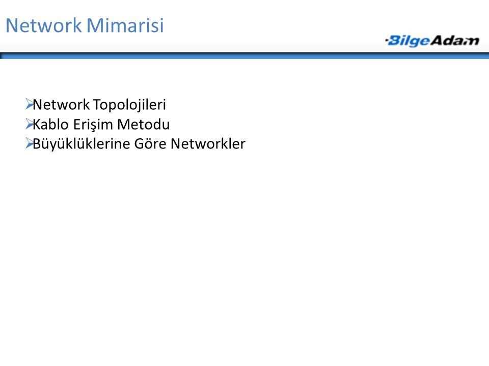 Network Mimarisi  Network Topolojileri  Kablo Erişim Metodu  Büyüklüklerine Göre Networkler