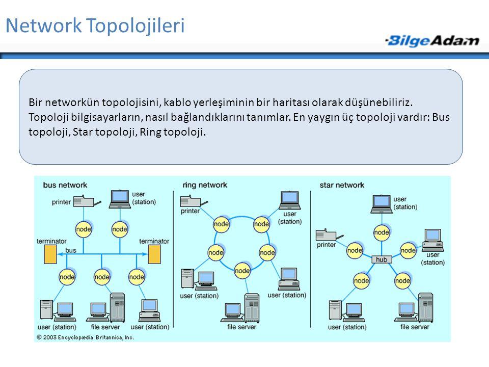 Network Topolojileri Bir networkün topolojisini, kablo yerleşiminin bir haritası olarak düşünebiliriz. Topoloji bilgisayarların, nasıl bağlandıklarını